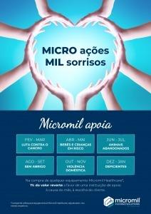 Raios X Portátil Micromil